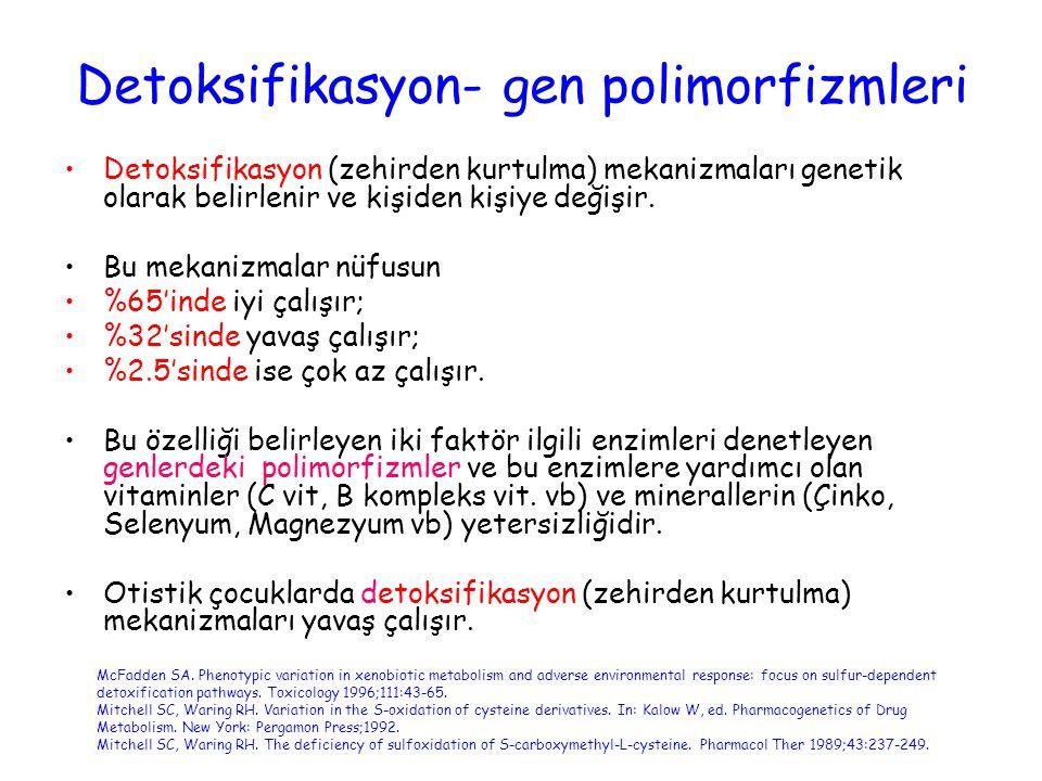 Detoksifikasyon- gen polimorfizmleri Detoksifikasyon (zehirden kurtulma) mekanizmaları genetik olarak belirlenir ve kişiden kişiye değişir. Bu mekaniz