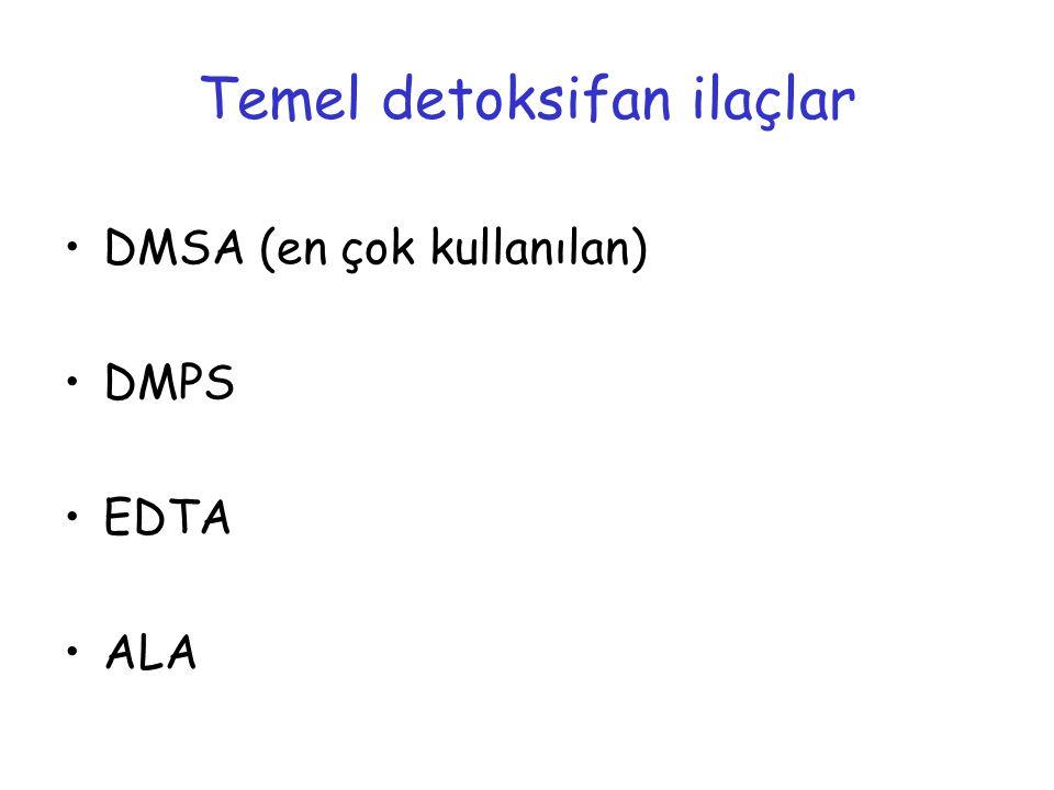 Temel detoksifan ilaçlar DMSA (en çok kullanılan) DMPS EDTA ALA