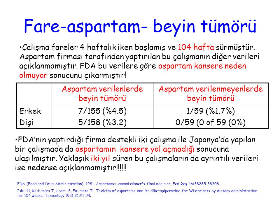 Fare-aspartam- beyin tümörü FDA (Food and Drug Administration). 1981. Aspartame: com­missioner's final decision. Fed Reg 46:38285-38308. Ishii H, Kosh