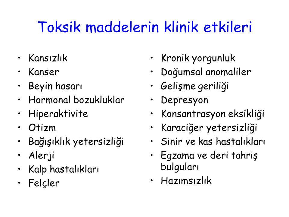 Metal zımbalı poşet çaylar Dünya zımba telli poşet çayları terk etmesine rağmen (zımba yerine poşete, ip, doğal yapıştırıcı ya da dikiş ile tutturuluyor) Türkiye'de hâlâ metal zımbalı poşet çayları satılıyor.