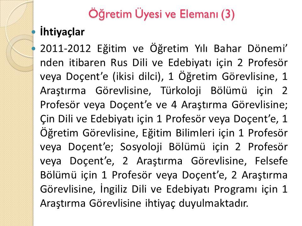 Ö ğ retim Üyesi ve Elemanı (3) İhtiyaçlar 2011-2012 Eğitim ve Öğretim Yılı Bahar Dönemi' nden itibaren Rus Dili ve Edebiyatı için 2 Profesör veya Doçent'e (ikisi dilci), 1 Öğretim Görevlisine, 1 Araştırma Görevlisine, Türkoloji Bölümü için 2 Profesör veya Doçent'e ve 4 Araştırma Görevlisine; Çin Dili ve Edebiyatı için 1 Profesör veya Doçent'e, 1 Öğretim Görevlisine, Eğitim Bilimleri için 1 Profesör veya Doçent'e; Sosyoloji Bölümü için 2 Profesör veya Doçent'e, 2 Araştırma Görevlisine, Felsefe Bölümü için 1 Profesör veya Doçent'e, 2 Araştırma Görevlisine, İngiliz Dili ve Edebiyatı Programı için 1 Araştırma Görevlisine ihtiyaç duyulmaktadır.