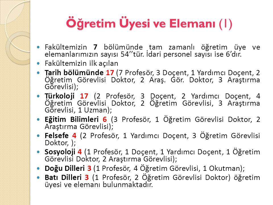 Ö ğ retim Üyesi ve Elemanı (1) Fakültemizin 7 bölümünde tam zamanlı öğretim üye ve elemanlarımızın sayısı 54''tür.