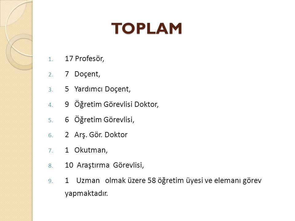 TOPLAM 1. 17 Profesör, 2. 7 Doçent, 3. 5 Yardımcı Doçent, 4.