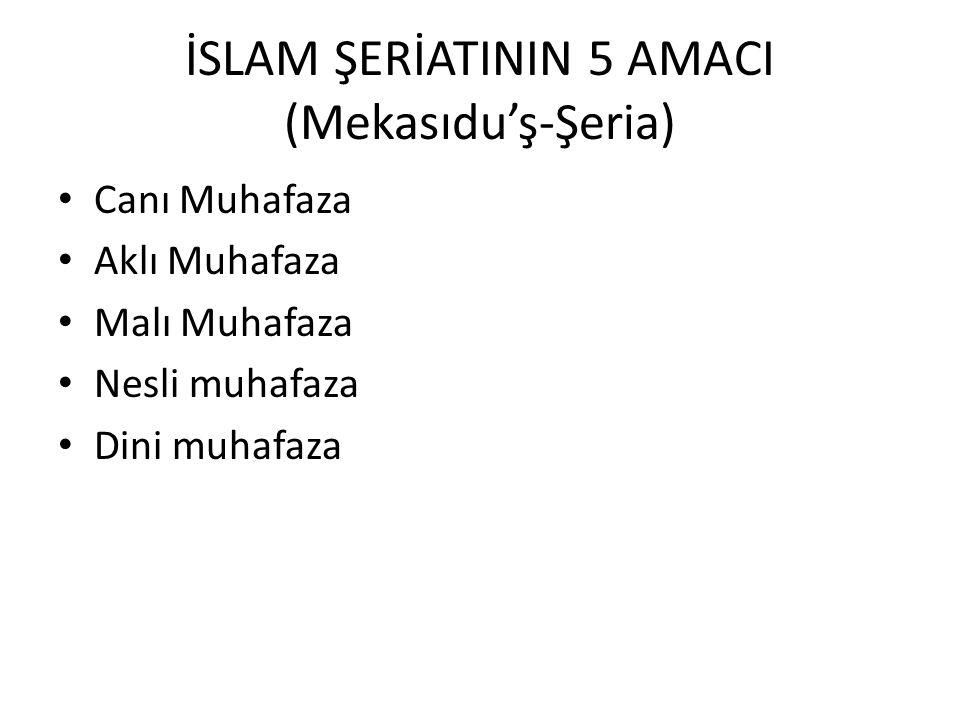 İNANÇ ESASI KOYMAK ALLAH'A AİTTİR İslam'da akide esası koyabilecek ne bir şahıs ne, bir mezhep, ne de bir kurum vardır.