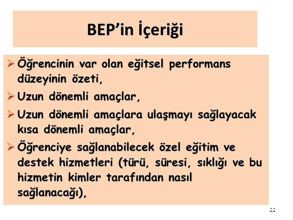 22 BEP'in İçeriği  Öğrencinin var olan eğitsel performans düzeyinin özeti,  Uzun dönemli amaçlar,  Uzun dönemli amaçlara ulaşmayı sağlayacak kısa dönemli amaçlar,  Öğrenciye sağlanabilecek özel eğitim ve destek hizmetleri (türü, süresi, sıklığı ve bu hizmetin kimler tarafından nasıl sağlanacağı),