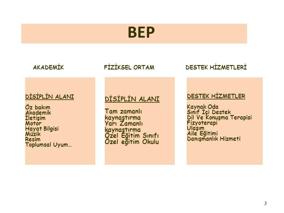 4 BEP - Özellikleri  Çocuğun bütün eğitim gereksinimlerine uygun olarak, öğrenme yaşantılarını içerir, bu anlamda kapsamlıdır.