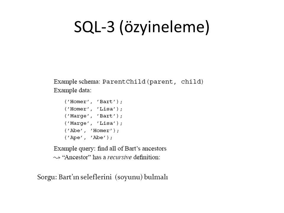 SQL-3 (özyineleme) Sorgu: Bart'ın seleflerini (soyunu) bulmalı