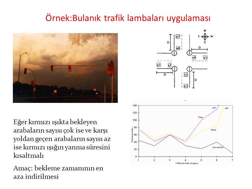 Örnek:Bulanık trafik lambaları uygulaması Eğer kırmızı ışıkta bekleyen arabaların sayısı çok ise ve karşı yoldan geçen arabaların sayısı az ise kırmız