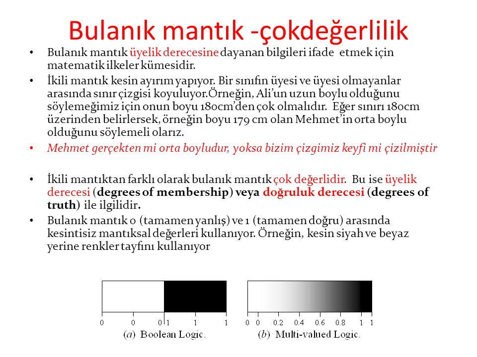 Bulanık mantık -çokdeğerlilik Bulanık mantık üyelik derecesine dayanan bilgileri ifade etmek için matematik ilkeler kümesidir. İkili mantık kesin ayır
