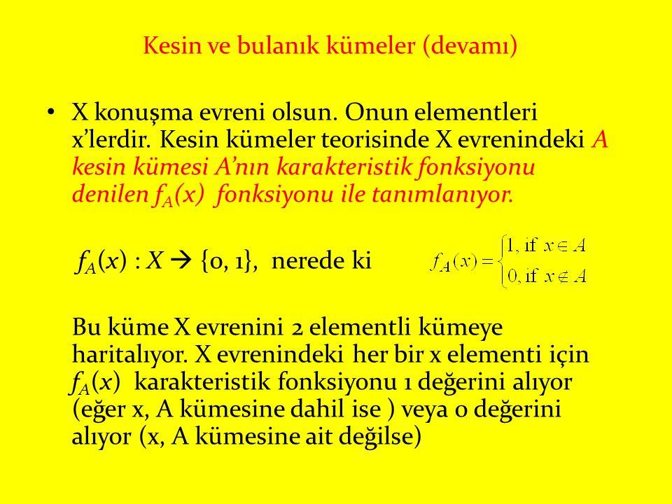Kesin ve bulanık kümeler (devamı) X konuşma evreni olsun. Onun elementleri x'lerdir. Kesin kümeler teorisinde X evrenindeki A kesin kümesi A'nın karak