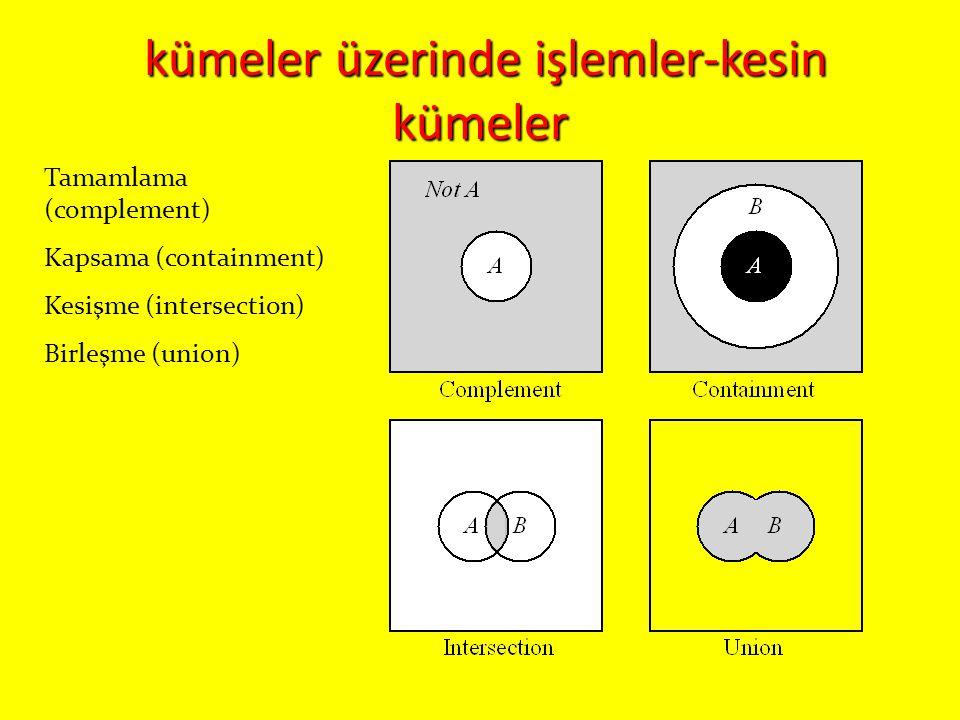 kümeler üzerinde işlemler-kesin kümeler kümeler üzerinde işlemler-kesin kümeler Tamamlama (complement) Kapsama (containment) Kesişme (intersection) Bi