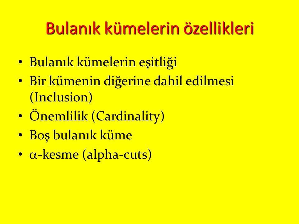 Bulanık kümelerin özellikleri Bulanık kümelerin eşitliği Bir kümenin diğerine dahil edilmesi (Inclusion) Önemlilik (Cardinality) Boş bulanık küme  -k