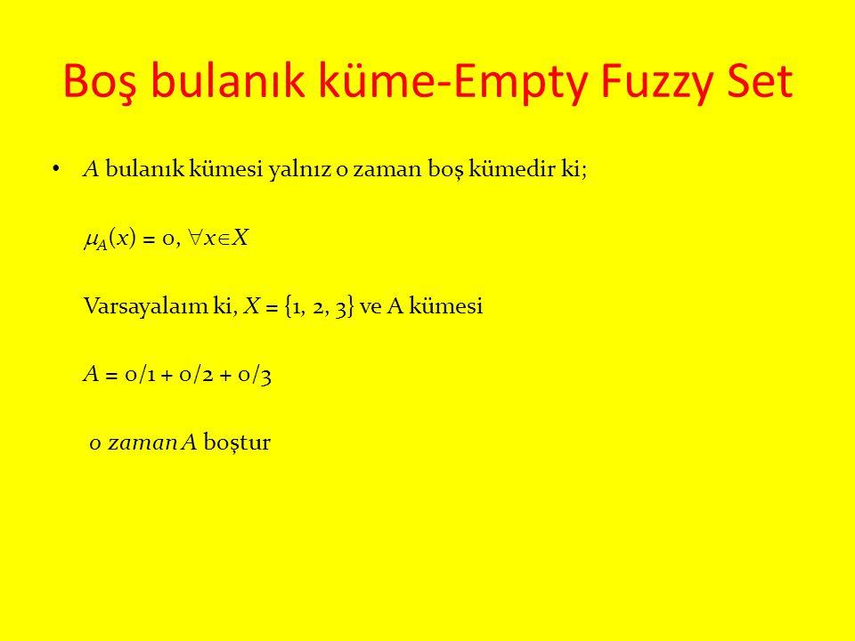 Boş bulanık küme-Empty Fuzzy Set A bulanık kümesi yalnız o zaman boş kümedir ki;  A (x) = 0,  x  X Varsayalaım ki, X = {1, 2, 3} ve A kümesi A = 0/