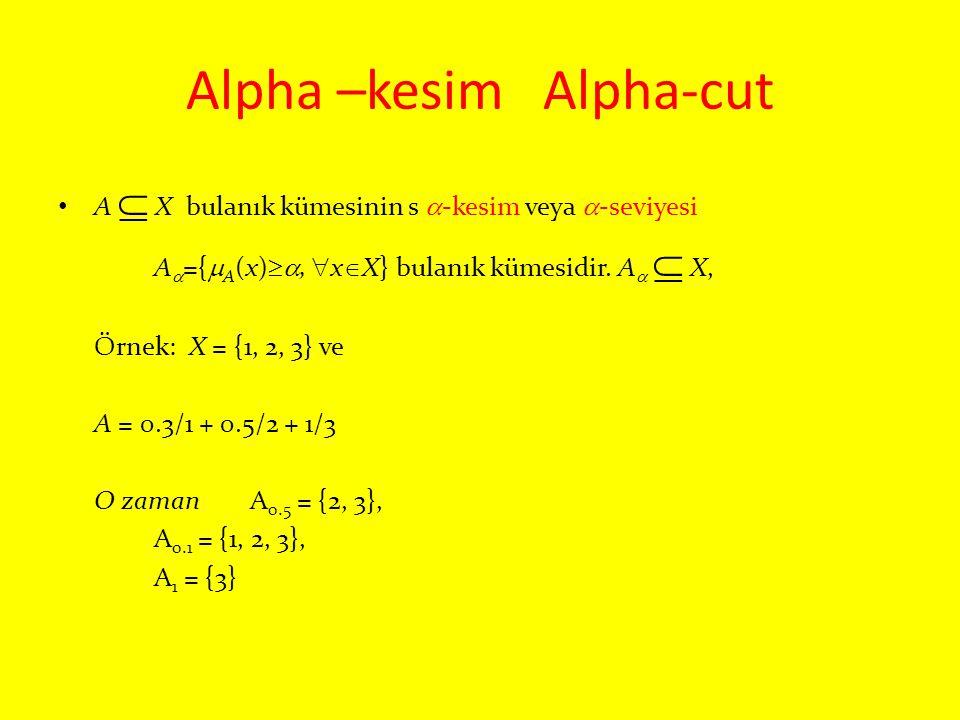 Alpha –kesim Alpha-cut A  X bulanık kümesinin s  -kesim veya  -seviyesi A  ={  A (x) ,  x  X} bulanık kümesidir. A   X, Örnek: X = {1, 2, 3