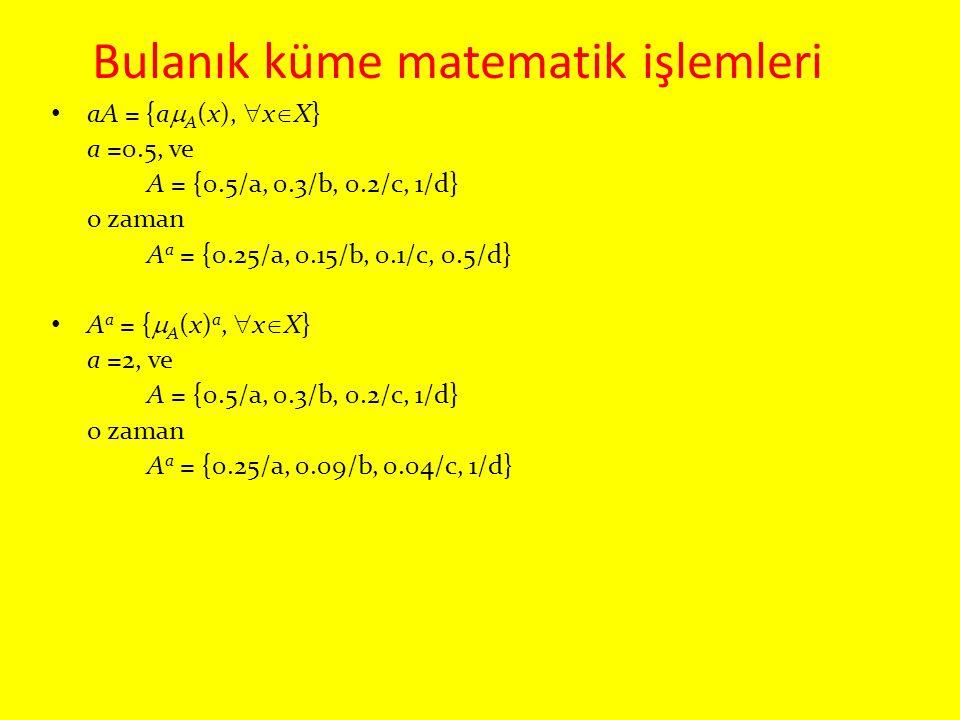 Bulanık küme matematik işlemleri aA = {a  A (x),  x  X} a =0.5, ve A = {0.5/a, 0.3/b, 0.2/c, 1/d} o zaman A a = {0.25/a, 0.15/b, 0.1/c, 0.5/d} A a