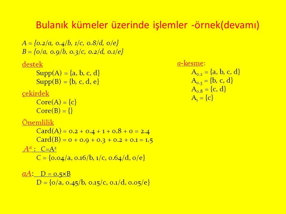 Bulanık kümeler üzerinde işlemler -örnek(devamı) A = {0.2/a, 0.4/b, 1/c, 0.8/d, 0/e} B = {0/a, 0.9/b, 0.3/c, 0.2/d, 0.1/e} destek Supp(A) = {a, b, c,