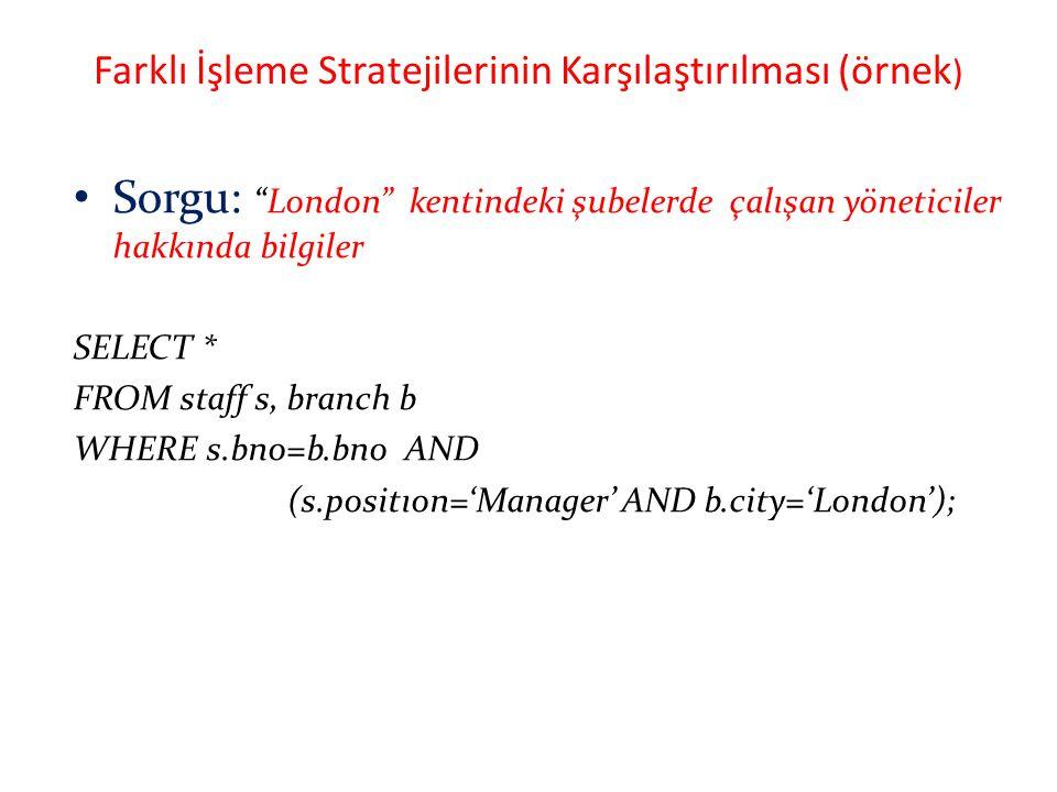 Sorgunun İlişkisel Cebirde İfadesi 1.yol  (Staff X Branch) (position ='Manager')^(city='London')^(staff.bno=branch.bno) 2.yol  (Staff Branch) (position ='Manager')^(city='London') staff.bno=branch.bno 3.yol (  (Staff )) (  (Branch)) position='Manager ' staff.bno=branch.bno city='London'