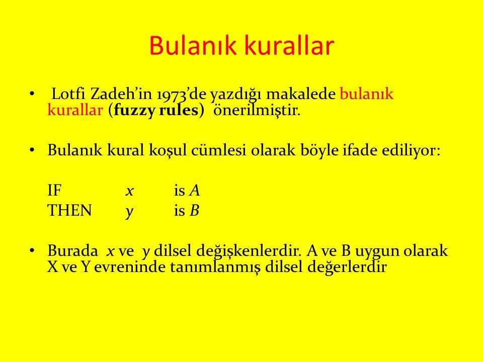 Bulanık kurallar Lotfi Zadeh'in 1973'de yazdığı makalede bulanık kurallar (fuzzy rules) önerilmiştir. Bulanık kural koşul cümlesi olarak böyle ifade e