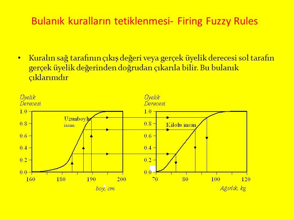 Bulanık kuralların tetiklenmesi- Firing Fuzzy Rules Kuralın sağ tarafının çıkış değeri veya gerçek üyelik derecesi sol tarafın gerçek üyelik değerinde