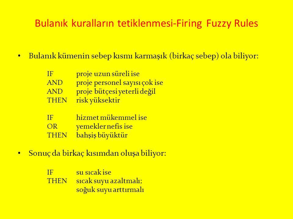 Bulanık kuralların tetiklenmesi-Firing Fuzzy Rules Bulanık kümenin sebep kısmı karmaşık (birkaç sebep) ola biliyor: IFproje uzun süreli ise ANDproje p