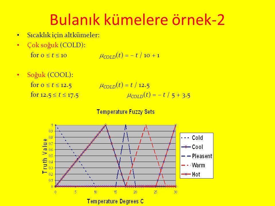 Bulanık kümelere örnek-2 Sıcaklık için altkümeler: Çok soğuk (COLD): for 0 ≤ t ≤ 10  COLD (t) = – t / 10 + 1 Soğuk (COOL): for 0 ≤ t ≤ 12.5  COLD (t