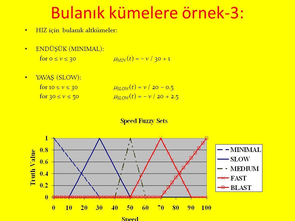 Bulanık kümelere örnek-3: HIZ için bulanık altkümeler: ENDÜŞÜK (MINIMAL): for 0 ≤ v ≤ 30  MIN (t) = – v / 30 + 1 YAVAŞ (SLOW): for 10 ≤ v ≤ 30  SLOW