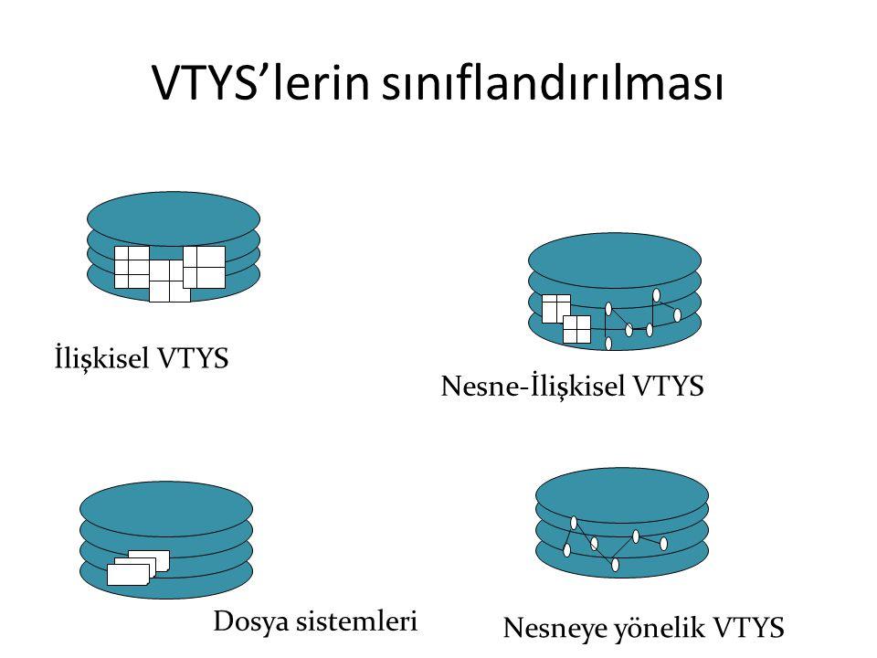 VTYS'lerin sınıflandırılması İlişkisel VTYS Dosya sistemleri Nesne-İlişkisel VTYS Nesneye yönelik VTYS