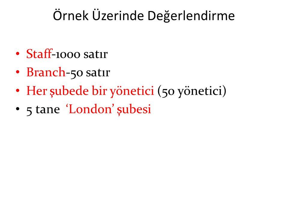 SQL3'e örnek(kullanıcı tanımlı tür-User Defined Type(UDT) CREATE TYPE person_type AS ( PRIVATE date_of_birth DATA CHECK (date_of_birth>DATE '1900-01-01'), PUBLIC fname VARCHAR(15) NOT NULL, lname VARCHAR(15) NOT NULL, address VARCHAR(50) NOT NULL, tel_no VARCHAR(13) NOT NULL, FUNCTION get_age(P person_type RESULT, DOB:DATE) RETURNS person_type RETURN /*set date_of_birth*/ END)