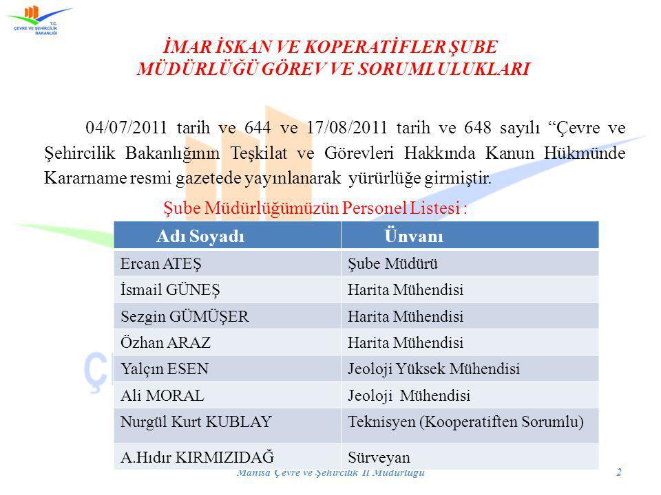 """İMAR İSKAN VE KOPERATİFLER ŞUBE MÜDÜRLÜĞÜ GÖREV VE SORUMLULUKLARI 04/07/2011 tarih ve 644 ve 17/08/2011 tarih ve 648 sayılı """"Çevre ve Şehircilik Bakan"""