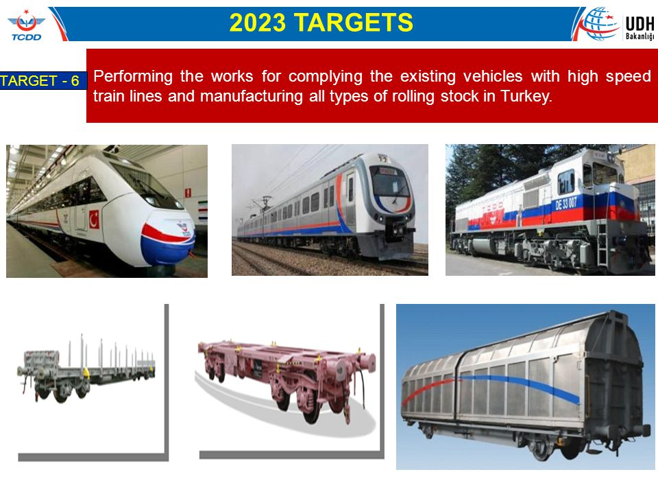 2023 TARGETS Increasing the share of railway transport by 10% in passenger and by 15% in freight transport.