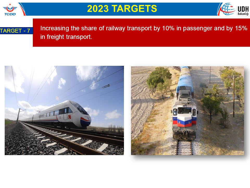 2023 TARGETS Ensuring the connection through branch lines with logistics centers, factories, industries, organised industrial zones and ports which have great freight potential and increasing the combined and freight transport.
