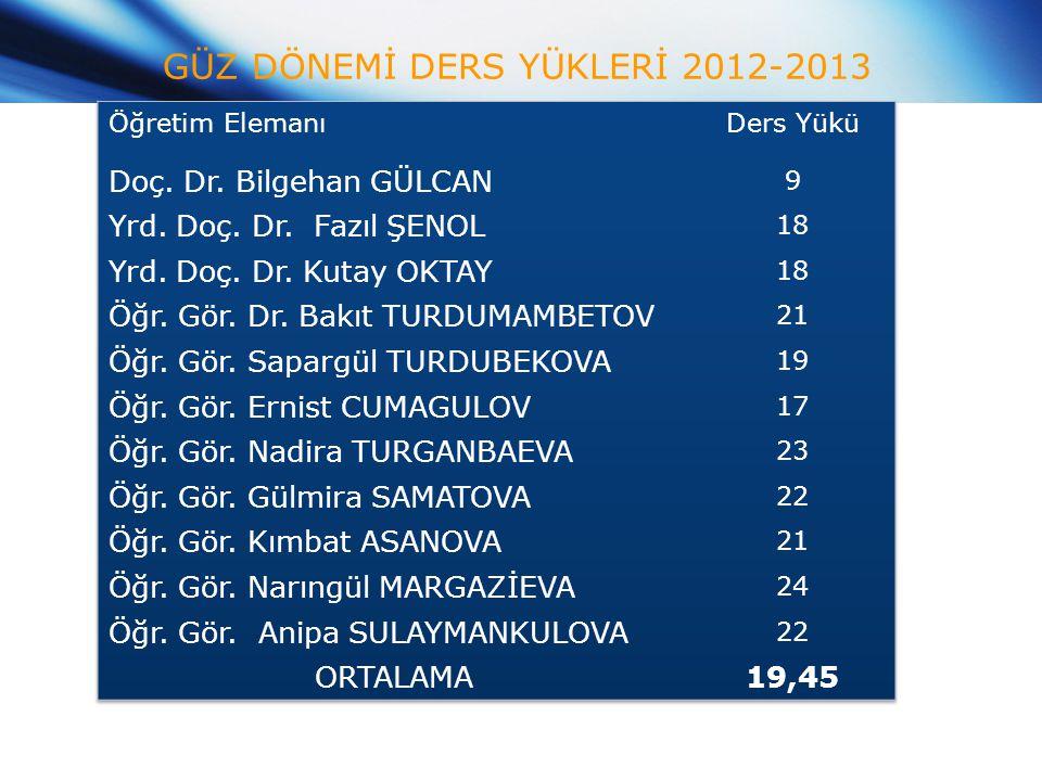 GÜZ DÖNEMİ DERS YÜKLERİ 2012-2013