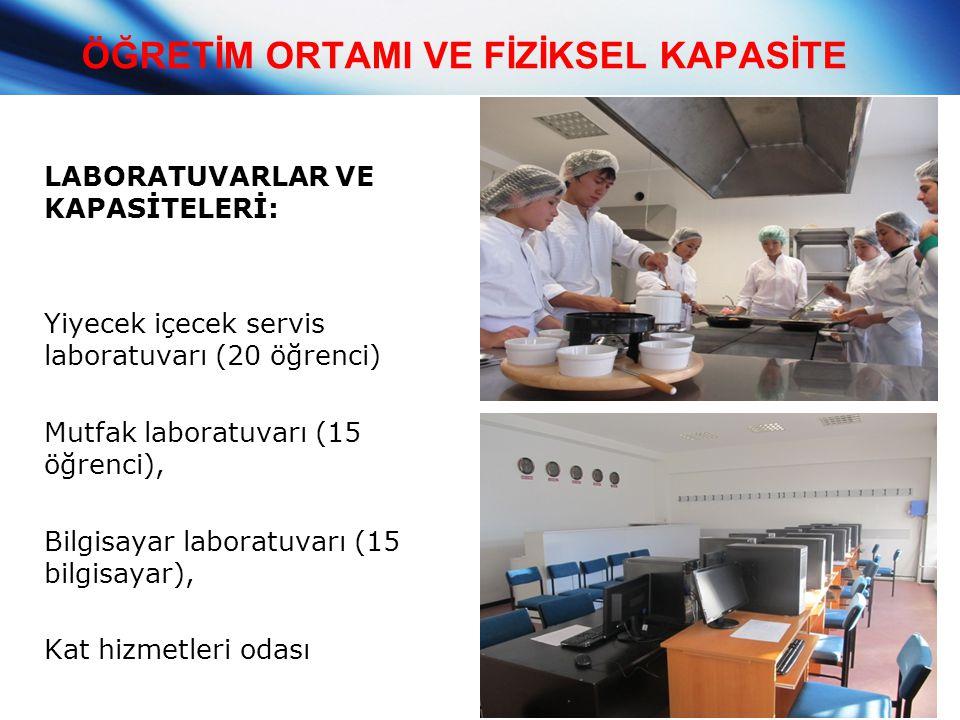 ÖĞRETİM ORTAMI VE FİZİKSEL KAPASİTE LABORATUVARLAR VE KAPASİTELERİ: Yiyecek içecek servis laboratuvarı (20 öğrenci) Mutfak laboratuvarı (15 öğrenci),