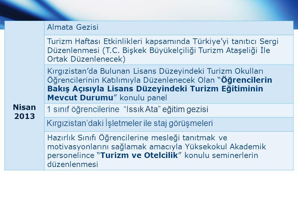 Nisan 2013 Almata Gezisi Turizm Haftası Etkinlikleri kapsamında Türkiye'yi tanıtıcı Sergi Düzenlenmesi (T.C. Bişkek Büyükelçiliği Turizm Ataşeliği İle