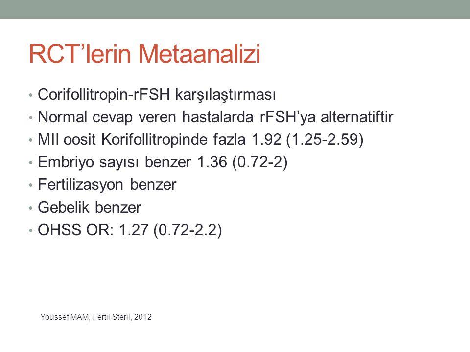 RCT'lerin Metaanalizi Corifollitropin-rFSH karşılaştırması Normal cevap veren hastalarda rFSH'ya alternatiftir MII oosit Korifollitropinde fazla 1.92