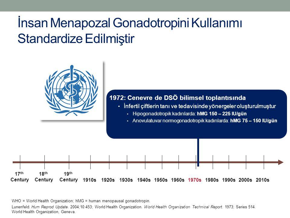 İnsan Menapozal Gonadotropini Kullanımı Standardize Edilmiştir 1972: Cenevre de DSÖ bilimsel toplantısında İnfertil çiftlerin tanı ve tedavisinde yöne