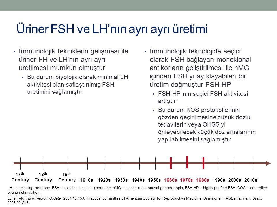 Üriner FSH ve LH'nın ayrı ayrı üretimi İmmünolojik tekniklerin gelişmesi ile üriner FH ve LH'nın ayrı ayrı üretilmesi mümkün olmuştur Bu durum biyoloj