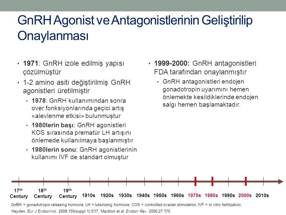 GnRH Agonist ve Antagonistlerinin Geliştirilip Onaylanması 1971: GnRH izole edilmiş yapısı çözülmüştür 1-2 amino asiti değiştirilmiş GnRH agonistleri