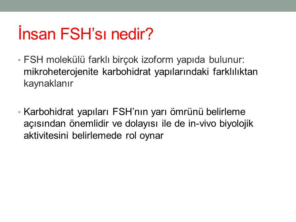 İnsan FSH'sı nedir? FSH molekülü farklı birçok izoform yapıda bulunur: mikroheterojenite karbohidrat yapılarındaki farklılıktan kaynaklanır Karbohidra