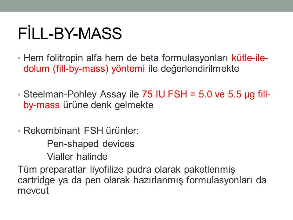 FİLL-BY-MASS Hem folitropin alfa hem de beta formulasyonları kütle-ile- dolum (fill-by-mass) yöntemi ile değerlendirilmekte Steelman-Pohley Assay ile