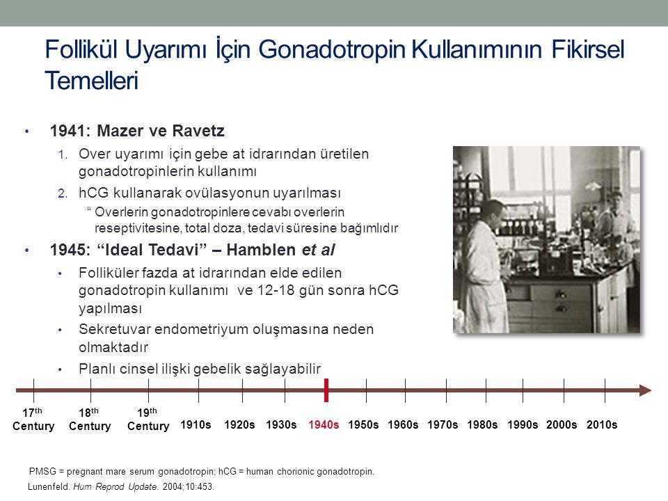Follikül Uyarımı İçin Gonadotropin Kullanımının Fikirsel Temelleri 1941: Mazer ve Ravetz 1. Over uyarımı için gebe at idrarından üretilen gonadotropin