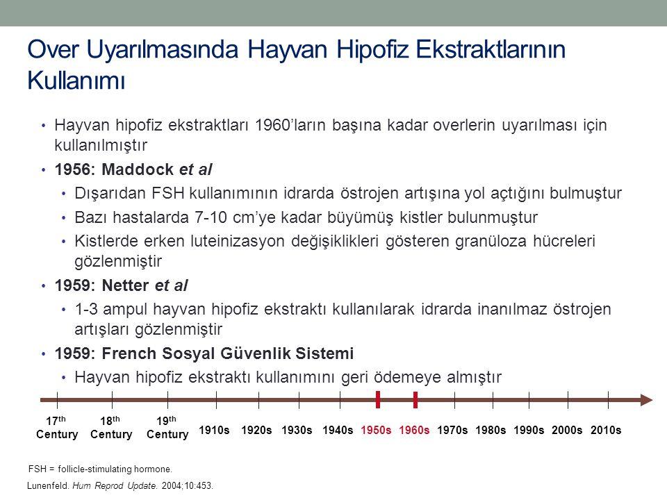 Over Uyarılmasında Hayvan Hipofiz Ekstraktlarının Kullanımı Hayvan hipofiz ekstraktları 1960'ların başına kadar overlerin uyarılması için kullanılmışt