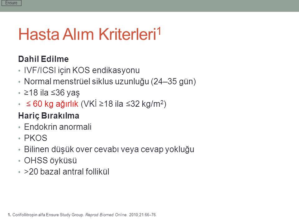 Hasta Alım Kriterleri 1 Dahil Edilme IVF/ICSI için KOS endikasyonu Normal menstrüel siklus uzunluğu (24–35 gün) ≥18 ila ≤36 yaş ≤ 60 kg ağırlık (VKİ ≥