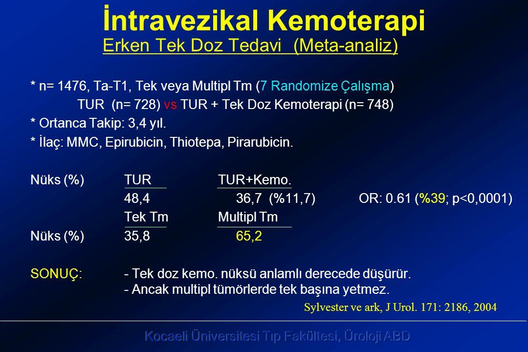İntravezikal Kemoterapi Erken Tek Doz Tedavi (Meta-analiz) * n= 1476, Ta-T1, Tek veya Multipl Tm (7 Randomize Çalışma) TUR (n= 728) vs TUR + Tek Doz Kemoterapi (n= 748) * Ortanca Takip: 3,4 yıl.