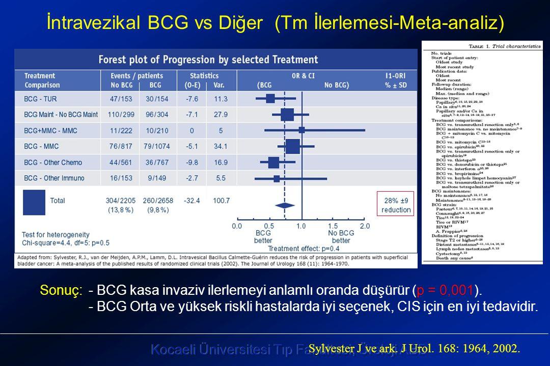 İntravezikal BCG vs Diğer (Tm İlerlemesi-Meta-analiz) Sylvester J ve ark.