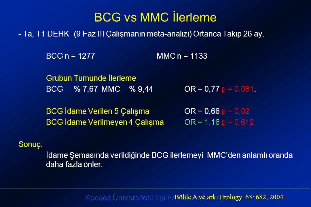 BCG vs MMC İlerleme - Ta, T1 DEHK(9 Faz III Çalışmanın meta-analizi) Ortanca Takip 26 ay.