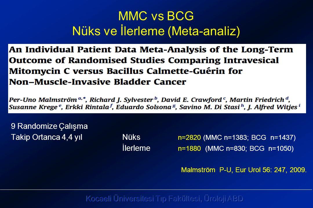 MMC vs BCG Nüks ve İlerleme (Meta-analiz) * MMC vs BCG (Endüksiyon / İdame) etkinliği 9 Randomize Çalışma Takip Ortanca 4,4 yılNüks n=2820 (MMC n=1383; BCG n=1437) İlerleme n=1880 (MMC n=830; BCG n=1050) Malmström P-U, Eur Urol 56: 247, 2009.