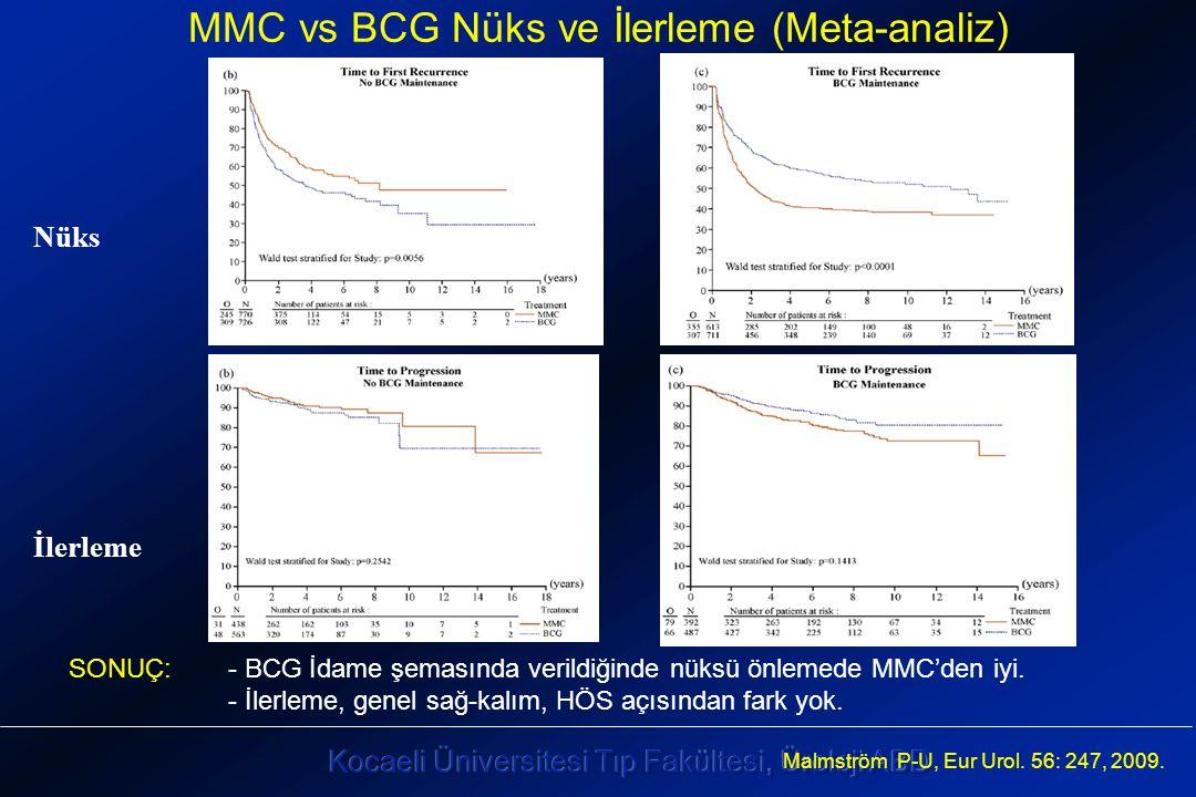 MMC vs BCG Nüks ve İlerleme (Meta-analiz) Malmström P-U, Eur Urol.