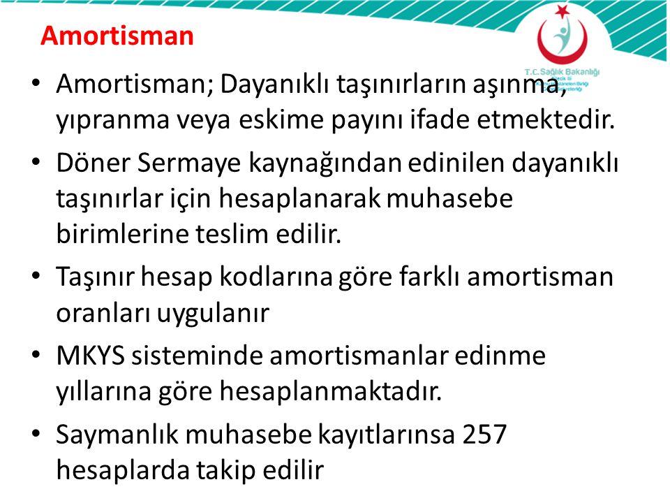 Amortisman; Dayanıklı taşınırların aşınma, yıpranma veya eskime payını ifade etmektedir. Döner Sermaye kaynağından edinilen dayanıklı taşınırlar için