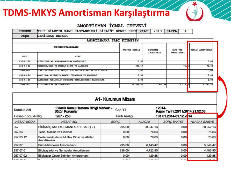 TDMS-MKYS Amortisman Karşılaştırma